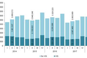 El área culminada para vivienda en segundo trimestre 2018 fue 3.742.387 m2