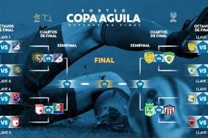 Definidos los cuartos de final de la Copa Aguila 2018