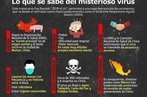 No se han confirmado casos de coronavirus en Colombia