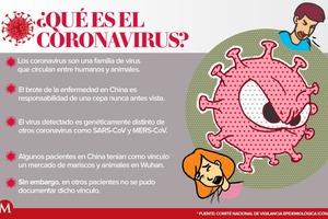 China prohíbe salir a ciudadanos de Wuhan por el coronavirus