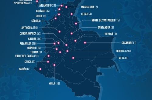 Reportan 94 nuevos casos de Coronavirus en Colombia