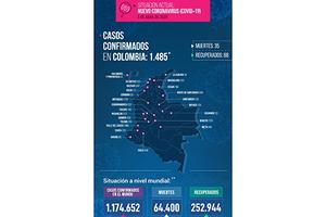 Confirman primer caso positivo de Coronavirus fuera de Villavicencio