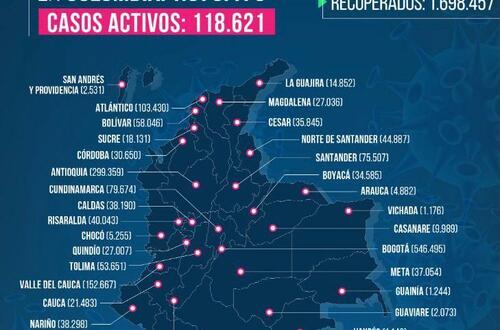 Coronavirus: ¡Colombia rompe récord de contagiados!