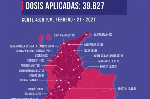 Colombia se acerca a los 40 mil vacunados contra el covid-19