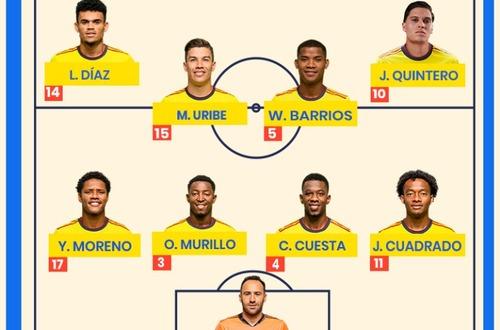 Colombia, con su poderío ofensivo ante Chile